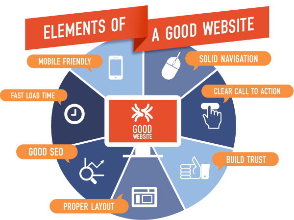 We understand what your site needs!